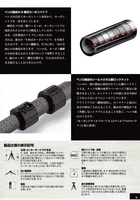 デジタル一眼レフカメラ比較・選び方入門 デジ一.com BENRO(ベンロ)2010年カタログ P003(カタログ表示記号解説)