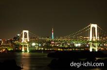デジタル一眼レフカメラの表現 高感度撮影による夜景