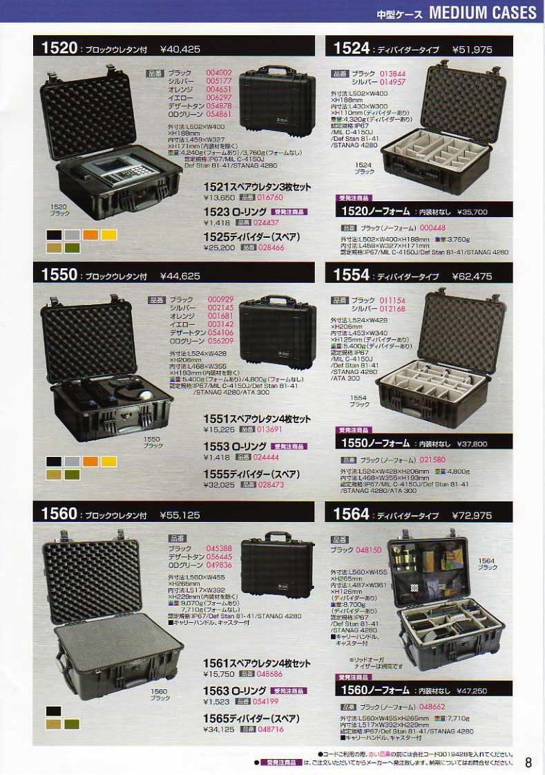 デジタル一眼レフカメラ比較・選び方入門 デジ一.com PELICAN(ペリカン)最新カタログ P008