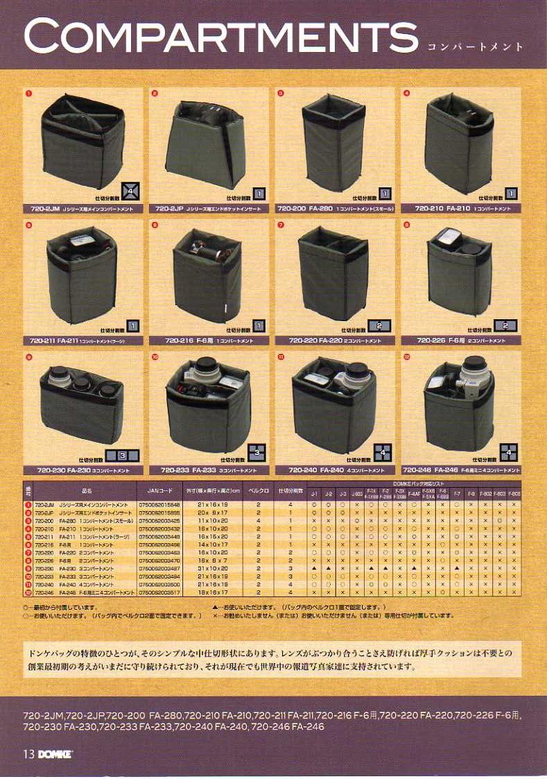 DOMKE(ドンケ)最新カタログ カメラケース・カメラバッグ クッションボックス