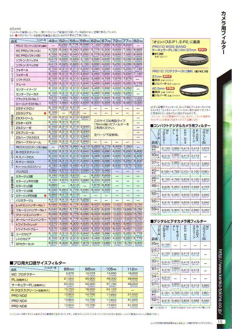 KENKO(ケンコー)最新カタログ カメラ用交換レンズフィルター KENKO(ケンコー)カメラ交換レンズフィルター価格表