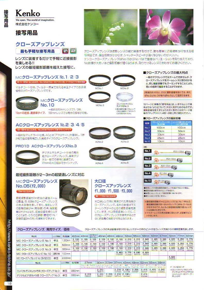 KENKO(ケンコー)最新カタログ カメラ用交換レンズフィルター カメラ交換レンズ用 クローズアップフィルター(マクロフィルター/接写フィルター)