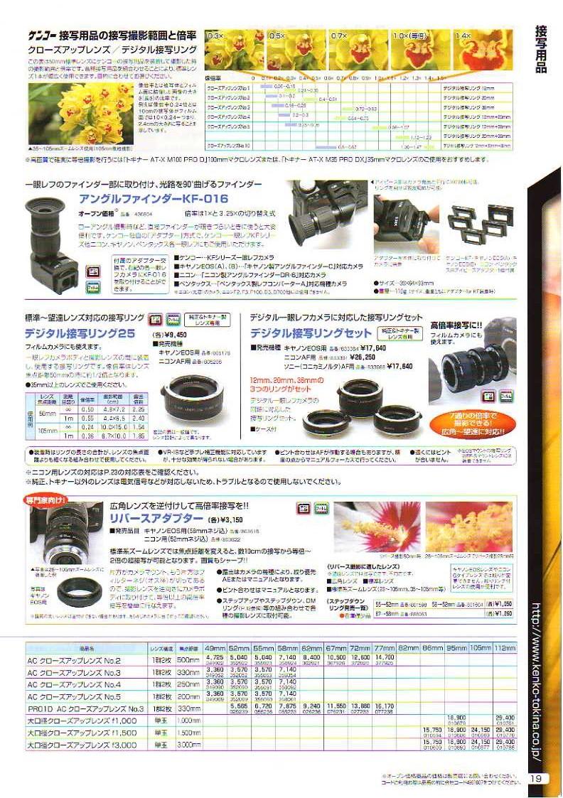 KENKO(ケンコー):交換レンズ(アングルファインダー、接写リングなど)