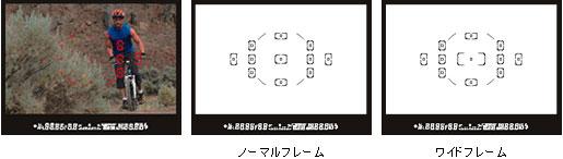 ニコン(NIKON) D90の高性能AFシステム