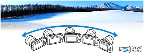 ソニー(SONY) ミラーレスカメラ NEX-C3 スイングパノラマ機能