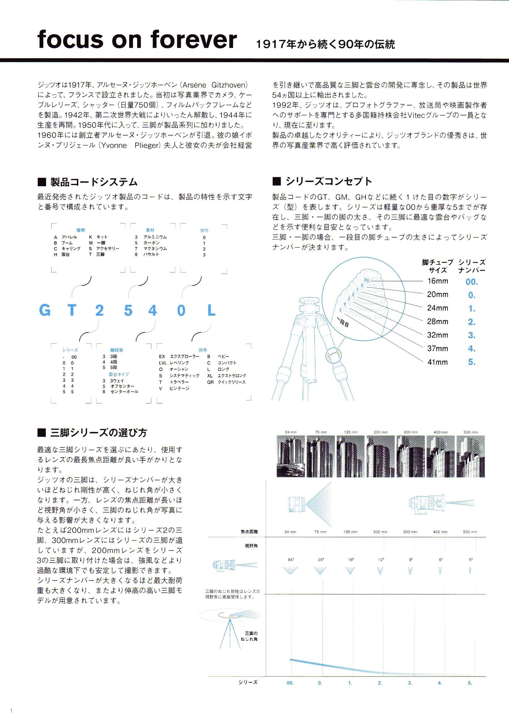 デジタル一眼レフカメラ比較・選び方入門 デジ一.com GITZO(ジッツオ/ジッツォ)最新カタログ P001(三脚解説)