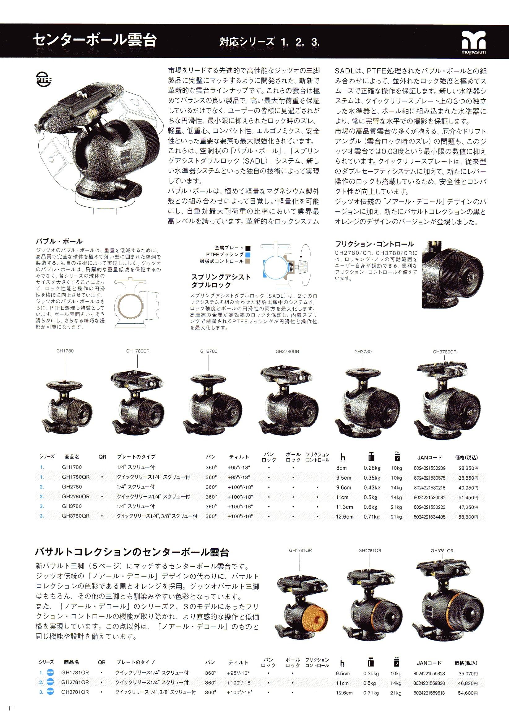 デジタル一眼レフカメラ比較・選び方入門 デジ一.com GITZO(ジッツオ/ジッツォ)最新カタログ P011(センターボール雲台)