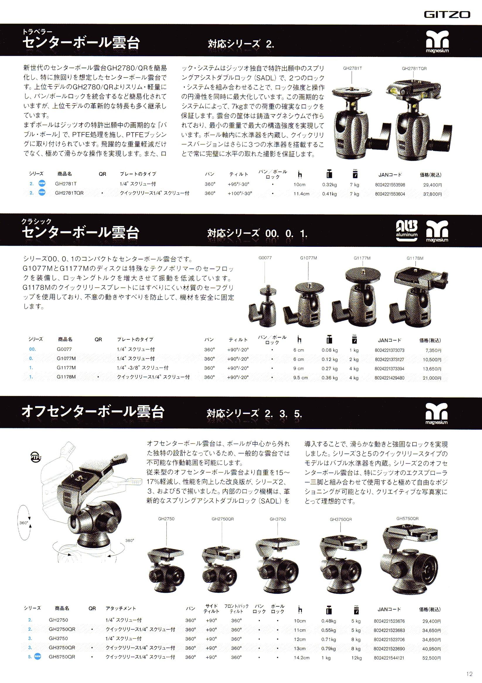 GITZO(ジッツオ/ジッツォ)最新カタログ P012(ボール雲台)