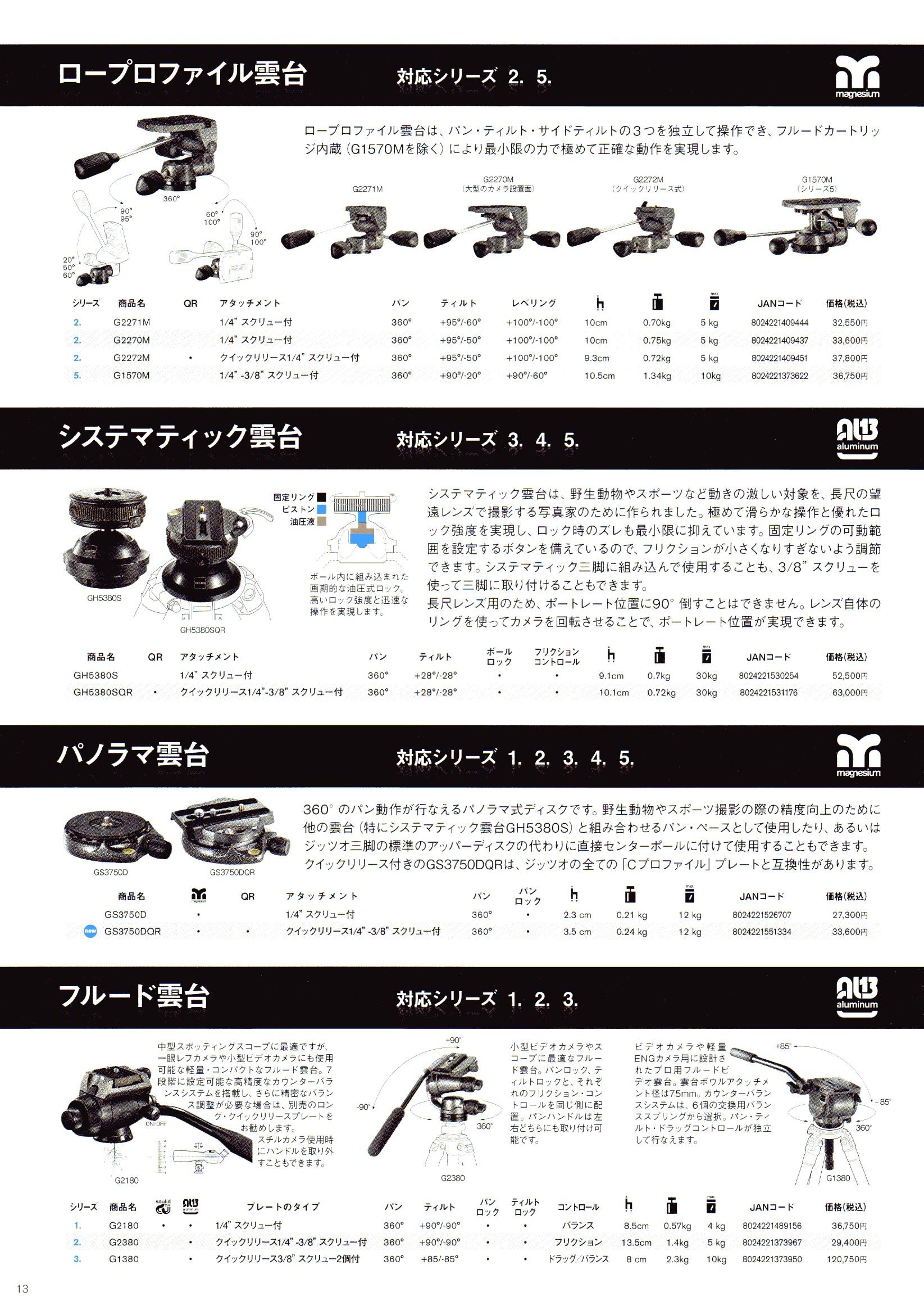 GITZO(ジッツオ/ジッツォ)最新カタログ P013(3ウェイ雲台 パノラマ雲台など)