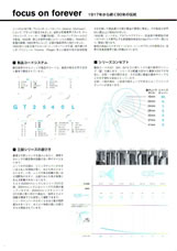 GITZO(ジッツオ/ジッツォ)最新カタログ 三脚・一脚・雲台  三脚・一脚の選び方
