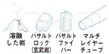 カメラ三脚の比較・選び方 GITZOのバサルト三脚製造プロセス